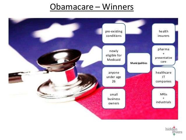 Obamacare - Future of Healthcare War Room Slides