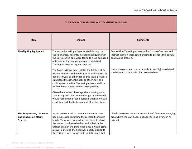 My Fire Risk Assessment Template