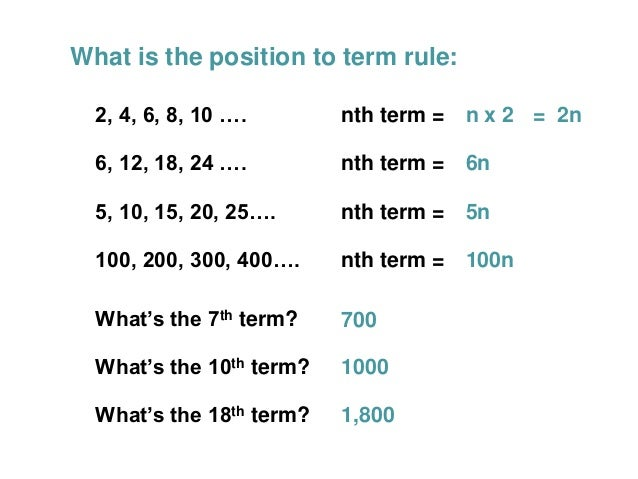 How Do You Find the Nth Term of Fractions?