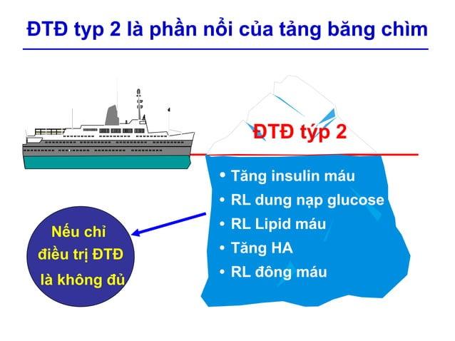 ĐTĐ typ 2 là phần nổi của tảng băng chìm ĐTĐ týp 2 • Tăng insulin máu • RL dung nạp glucose • RL Lipid máu • Tăng HA • RL ...