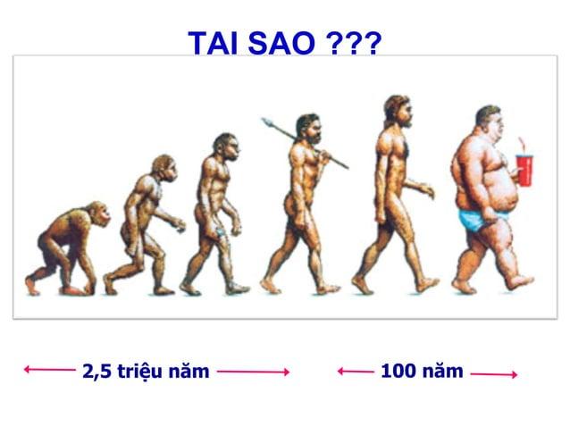 TẠI SAO ??? 2,5 triệu năm 100 năm