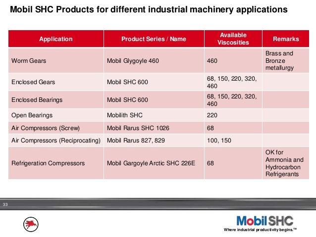 NTM Corp: Mobil SHC Presentation on power cost reduction