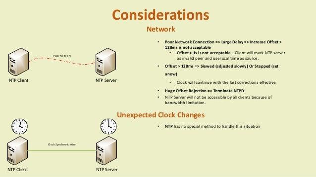 NTP Server - How it works?