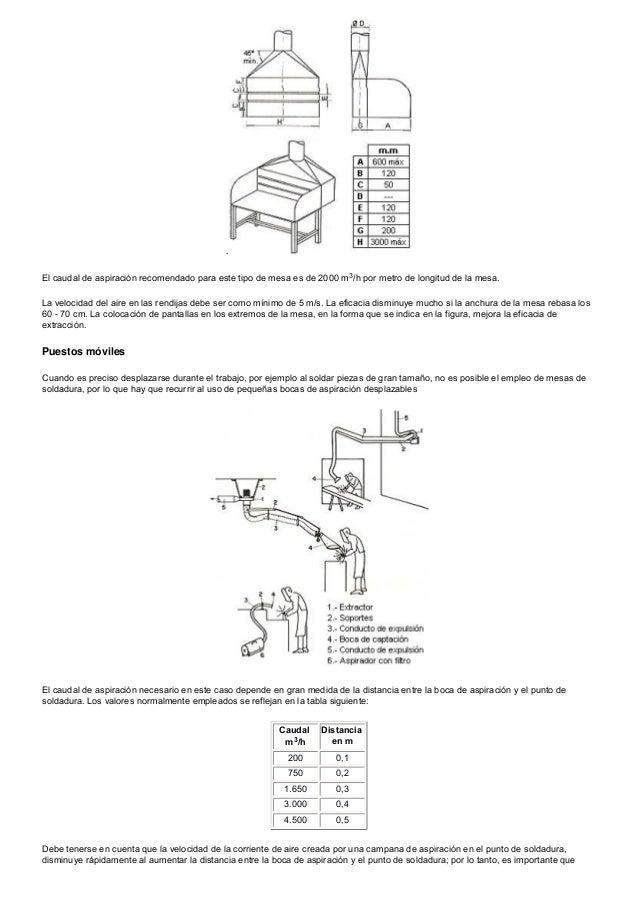 Ntp 007 Slide 2