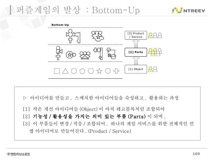 퍼즐게임의 발상  : Bottom-Up ▷  아이디어를 만들고 ,  스케치한 아이디어들을 숙성하고 ,  활용하는 과정 [1]  작은 개선 아이디어들 (Object) 이 마치 레고블록처럼 조합되어 [2]  기능성 / 활용...