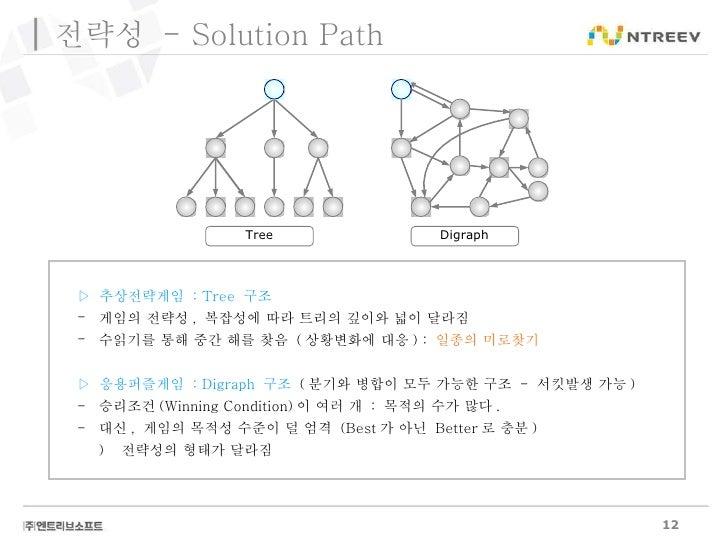 전략성  - Solution Path <ul><li>▷  추상전략게임  : Tree  구조 </li></ul><ul><li>게임의 전략성 ,  복잡성에 따라 트리의 깊이와 넓이 달라짐 </li></ul><ul><li>수...