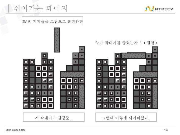 저 작대기가 김경준 .. 쉬어가는 페이지 그런데 이렇게 되어버렸다 . 2MB  지지율을 그림으로 표현하면 누가 작대기를 돌렸는가  !! ( 검찰 )