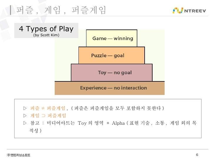 퍼즐 ,  게임 ,  퍼즐게임 ▷  퍼즐 ≠ 퍼즐게임 ,  ( 퍼즐은 퍼즐게임을 모두 포함하지 못한다 ) ▷  게임 ⊃ 퍼즐게임 ▷  참고  :  미디어아트는  Toy 의 영역  + Alpha ( 표현 기술 ,  소통 ...