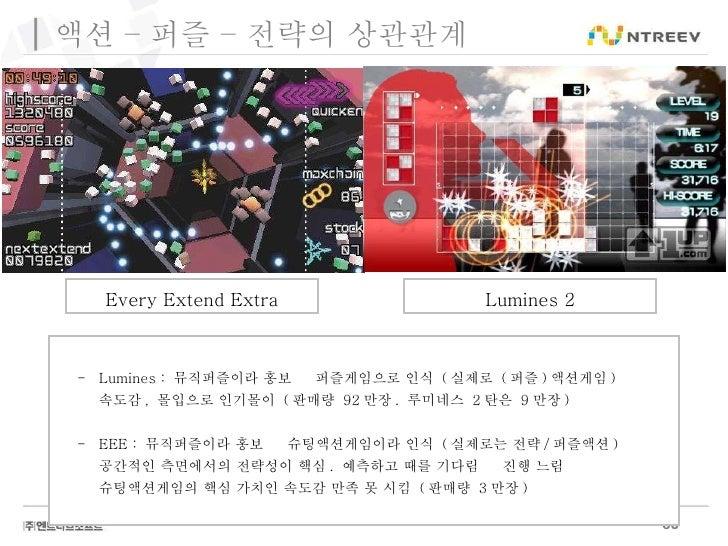 액션 – 퍼즐 – 전략의 상관관계 Every Extend Extra Lumines 2 <ul><li>Lumines :  뮤직퍼즐이라 홍보    퍼즐게임으로 인식  ( 실제로  ( 퍼즐 ) 액션게임 ) </li></ul...