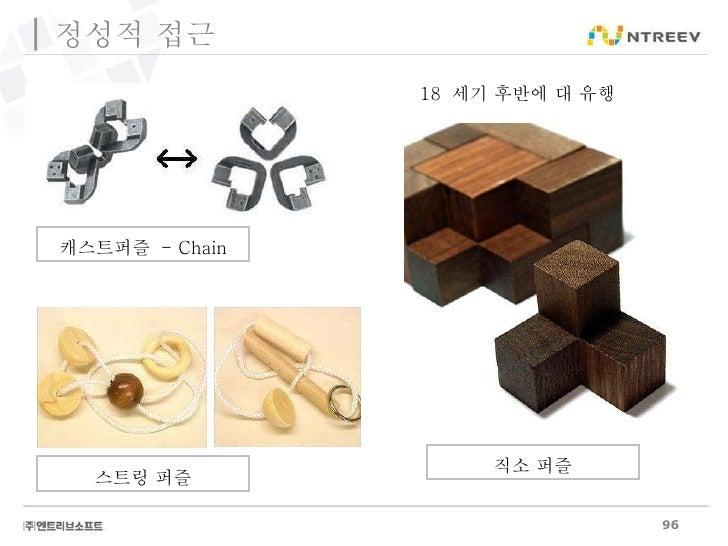 캐스트퍼즐  - Chain 스트링 퍼즐 정성적 접근 직소 퍼즐 18  세기 후반에 대 유행