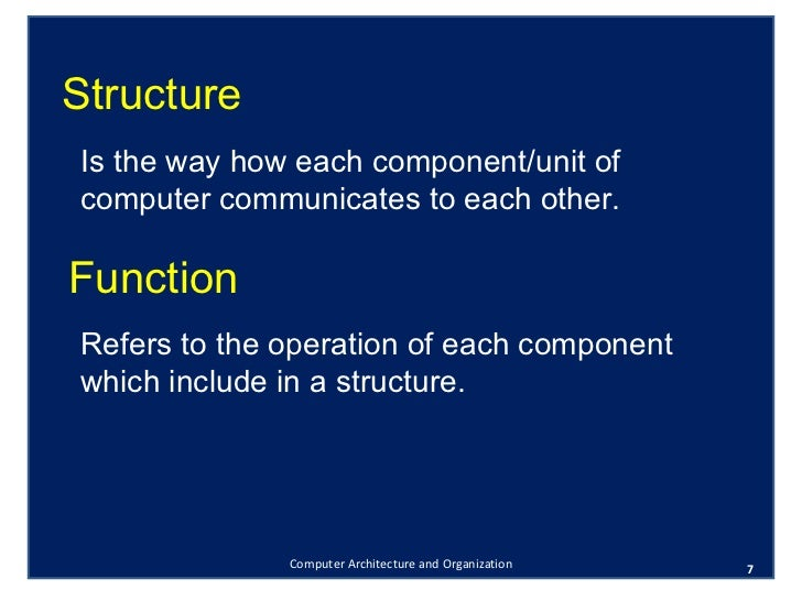 computer architecture and organization Computer architecture and organization [john hayes] on amazoncom free  shipping on qualifying offers the third edition of computer architecture and.
