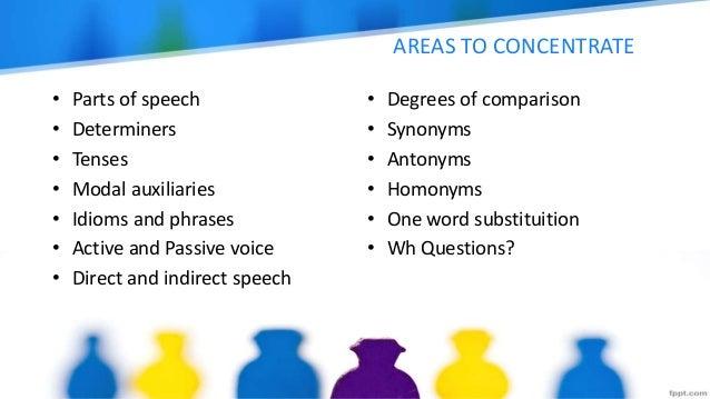 NTSE-Language comprehensive test