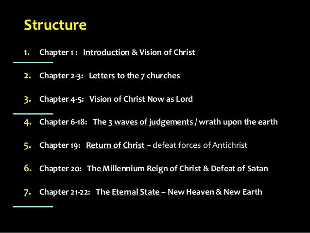 book of revelation chapter 4