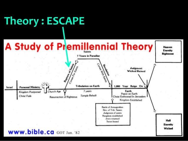 New testament survey no8 john book of revelation theory endure ongoing tribulation ccuart Images