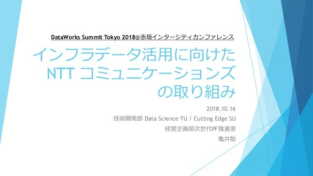 インフラデータ活用に向けた NTT コミュニケーションズ の取り組み 2018.10.16 技術開発部 Data Science TU / Cutting Edge SU 経営企画部次世代PF推進室 亀井聡 DataWorks Summit T...