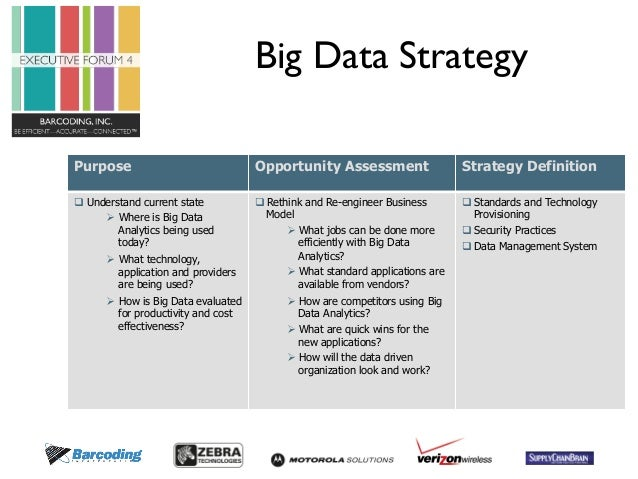 Data conversion strategy definition