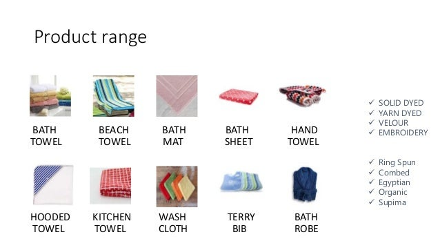 Noman Terry Towel Mills Limited
