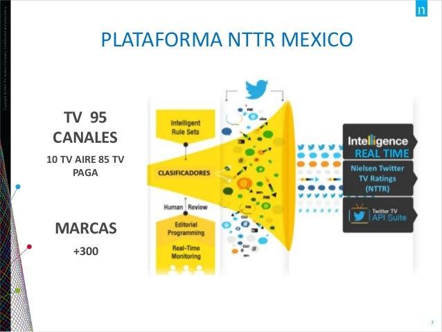 foto de Nielsen Twitter TV Ratings México Comité de