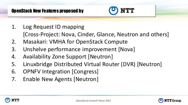 OpenStack Summit Tokyo 2015 OpenStack New Features proposed by 1. Log Request ID mapping [Cross-Project: Nova, Cinder, Gla...