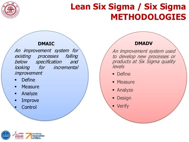 lean six sigma cycle time