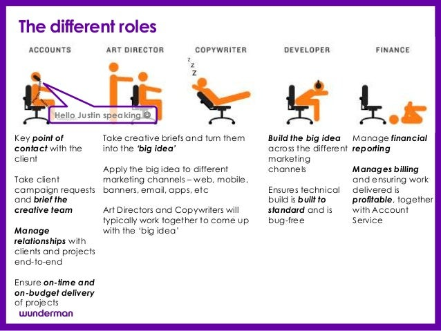 The different roles         Hello Justin speaking Key point of         Take creative briefs and turn them   Build the big...