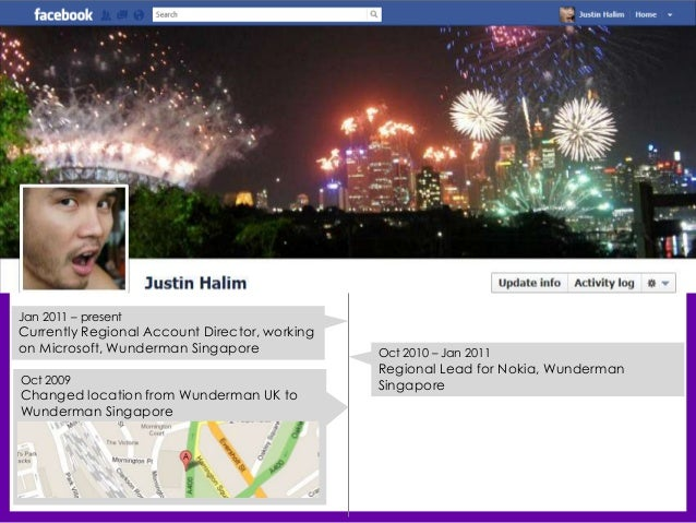 Jan 2011 – presentCurrently Regional Account Director, workingon Microsoft, Wunderman Singapore              Oct 2010 – Ja...
