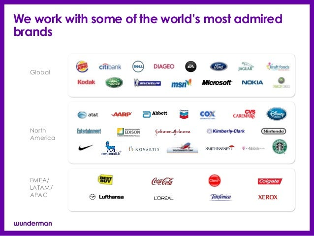 We work with some of the world's most admiredbrands  Global  North  America  EMEA/  LATAM/  APAC