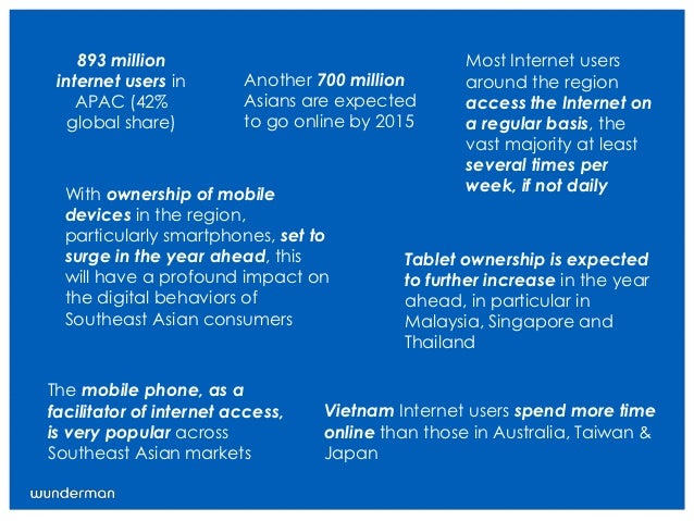 893 million                                    Most Internet users internet users in       Another 700 million       aroun...