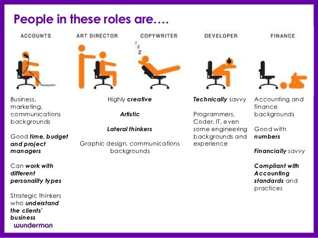 People in these roles are….Business,                    Highly creative          Technically savvy   Accounting andmarketi...