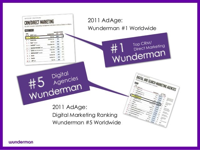 2011 AdAge:              Wunderman #1 Worldwide2011 AdAge:Digital Marketing RankingWunderman #5 Worldwide