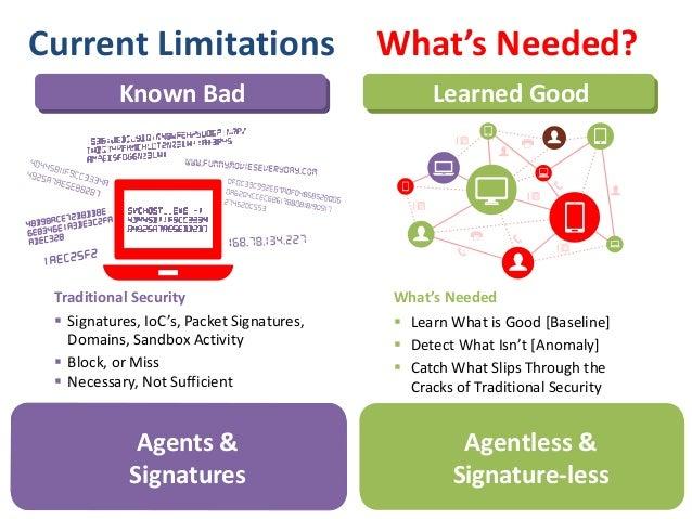 @NTXISSA#NTXISSACSC4 CurrentLimitations KnownBad TraditionalSecurity § Signatures,IoC's,PacketSignatures, Domain...