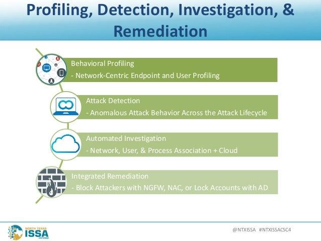 @NTXISSA#NTXISSACSC4 Profiling,Detection,Investigation,& Remediation BehavioralProfiling - Network-CentricEndpoin...