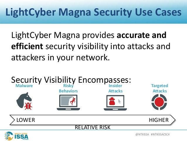 @NTXISSA#NTXISSACSC4 LightCyberMagnaSecurityUseCases LightCyberMagnaprovidesaccurateand efficientsecurityvis...