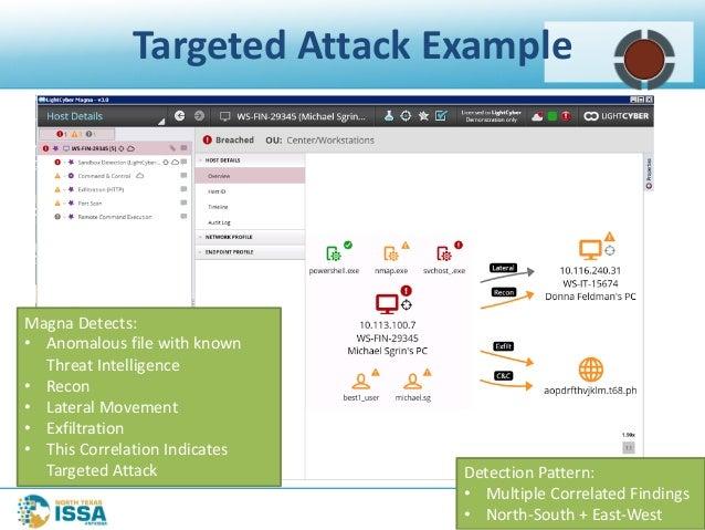 @NTXISSA#NTXISSACSC4 TargetedAttackExample MagnaDetects: • Anomalousfilewithknown ThreatIntelligence • Recon • ...