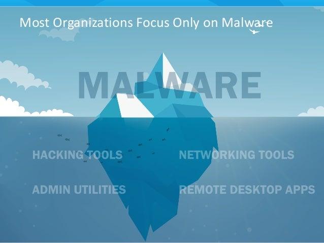 5 ©2016LightCyber- Confidential MostOrganizationsFocusOnlyonMalware