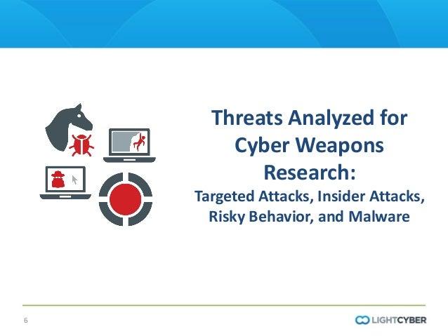 6 ThreatsAnalyzedfor CyberWeapons Research: TargetedAttacks,InsiderAttacks, RiskyBehavior,andMalware
