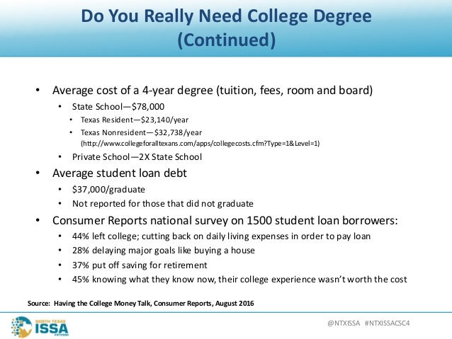@NTXISSA#NTXISSACSC4 DoYouReallyNeedCollegeDegree (Continued) • Averagecostofa4-yeardegree(tuition,fees,r...
