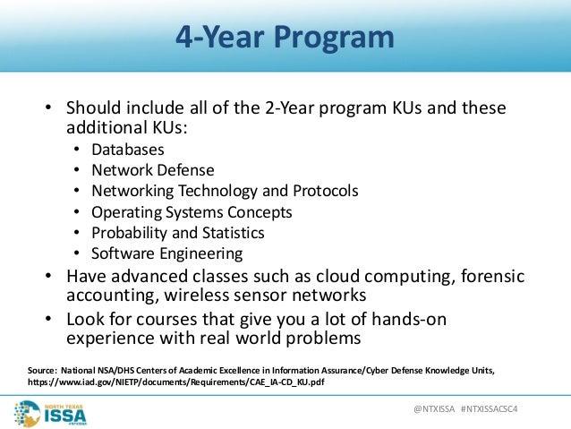 @NTXISSA#NTXISSACSC4 4-YearProgram • Shouldincludeallofthe2-YearprogramKUsandthese additionalKUs: • Databas...