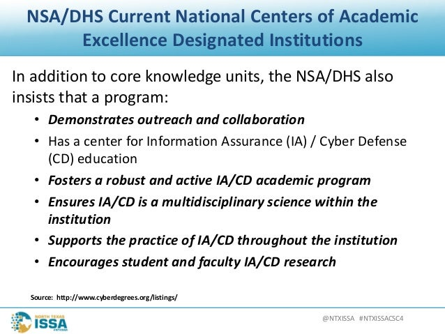 NTXISSACSC4 - What Should a College Information or Cyber