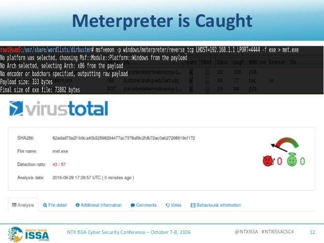 @NTXISSA#NTXISSACSC4 Meterpreter isCaught NTXISSACyberSecurityConference– October7-8,2106 12