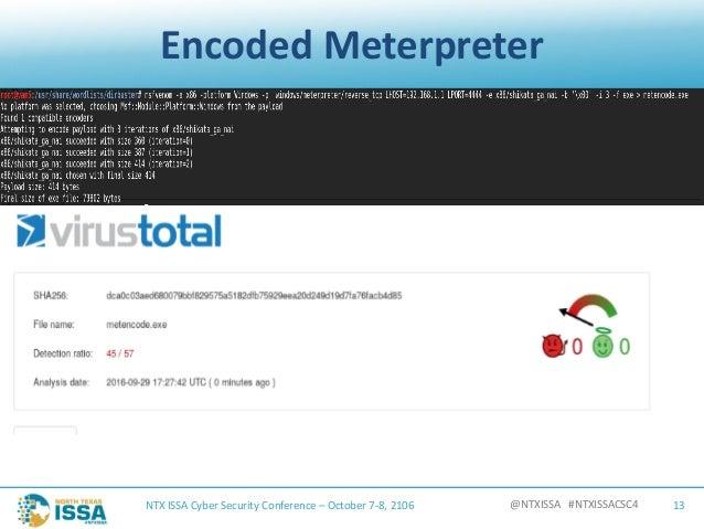 @NTXISSA#NTXISSACSC4 EncodedMeterpreter NTXISSACyberSecurityConference– October7-8,2106 13