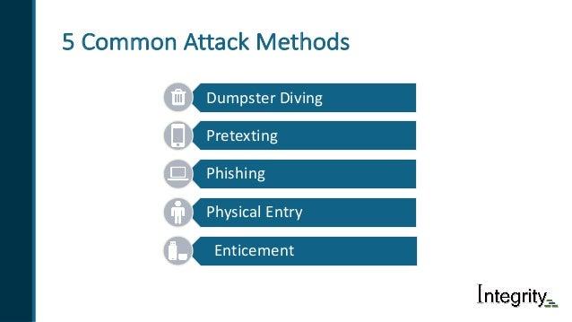 5CommonAttackMethods DumpsterDiving Pretexting Phishing PhysicalEntry Enticement