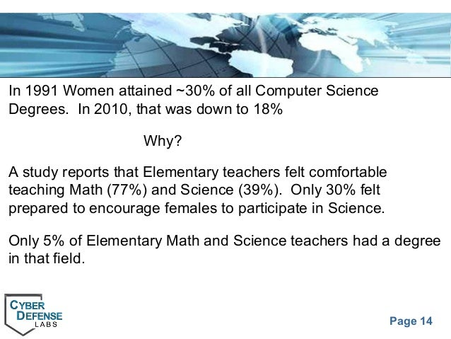 Page 14 In 1991 Women attained ~30% of all Computer Science Degrees. In 2010, that was down to 18% Why? A study reports th...