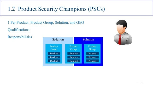 ISSA Cyber Security Conference 4 2016 Intel Public 11 1.2 Product Security Champions (PSCs) 1 Per Product, Product Group, ...