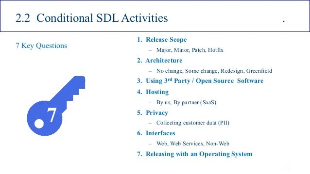 ISSA Cyber Security Conference 4 2016 Intel Public 17 2.2 Conditional SDL Activities . 7 Key Questions 1. Release Scope – ...