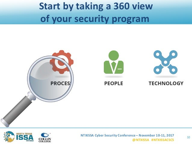NTXISSA Cyber Security Conference – November 10-11, 2017 @NTXISSA #NTXISSACSC5 Start by taking a 360 view of your security...