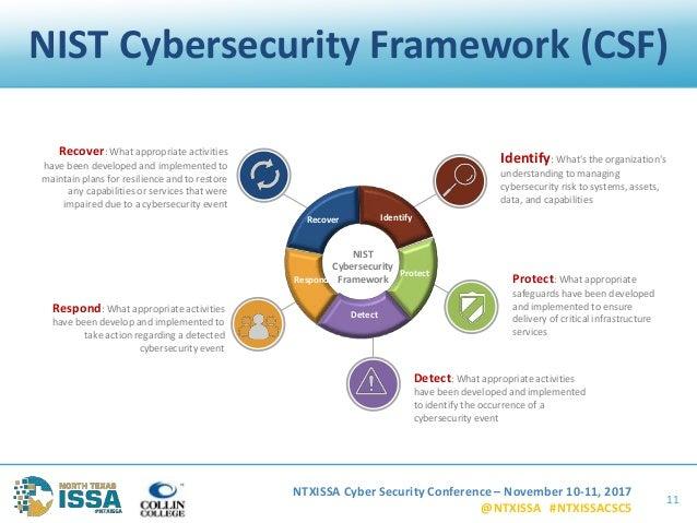 NTXISSA Cyber Security Conference – November 10-11, 2017 @NTXISSA #NTXISSACSC5 NIST Cybersecurity Framework (CSF) 11 Tex t...