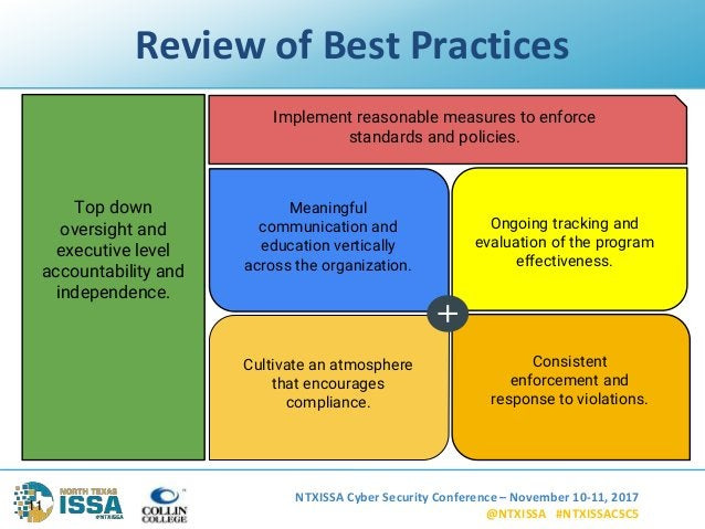 NTXISSA Cyber Security Conference – November 10-11, 2017 @NTXISSA #NTXISSACSC5 Review of Best Practices 11 Consistent enfo...