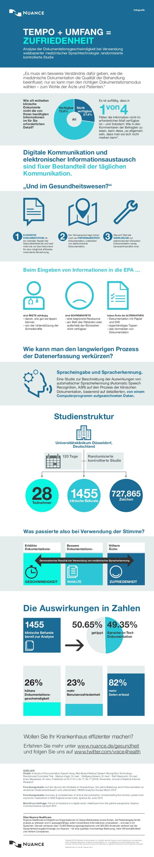 TEMPO + UMFANG = ZUFRIEDENHEIT Analyse der Dokumentationsgeschwindigkeit bei Verwendung webbasierter medizinischer Spracht...