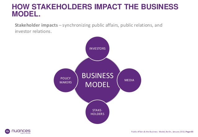 """use the stakeholder model of business We need to be able to respond to a """"put up or shut up"""" challenge with a description of a sustainable business model  the sustainable borrow-use-return model."""